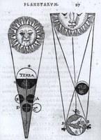 Préparation de l'observation de l'éclipse du 20 mars 2015