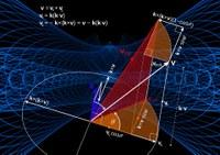 Peut-on comprendre d'où provient l'efficacité des mathématiques en physique ?
